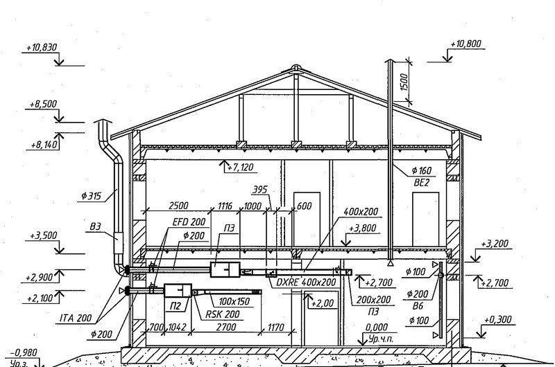Проектирование вентиляции и отопления ОПУ 220кВ