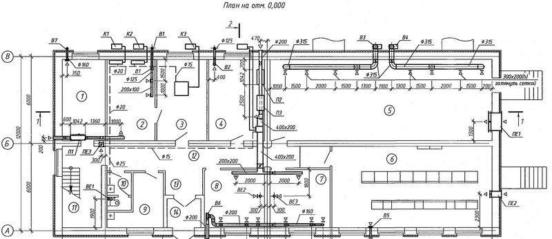 Проектирование вентиляции здания подстанции 220кВ
