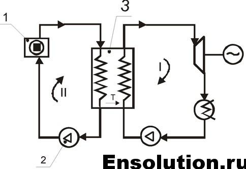 Блочная схема двухконтурной АЭС