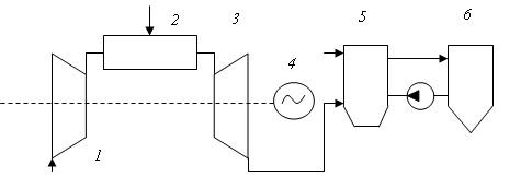 Принципиальная схема высокотемпературной теплофикации с промежуточным теплоносителем