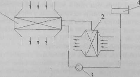Принципиальная схема использования теплоты уходящих газов для подогрева дутьевого воздуха