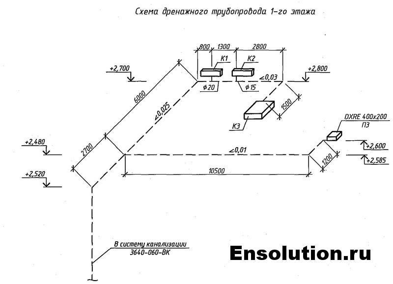 Проектирование внутренней канализации