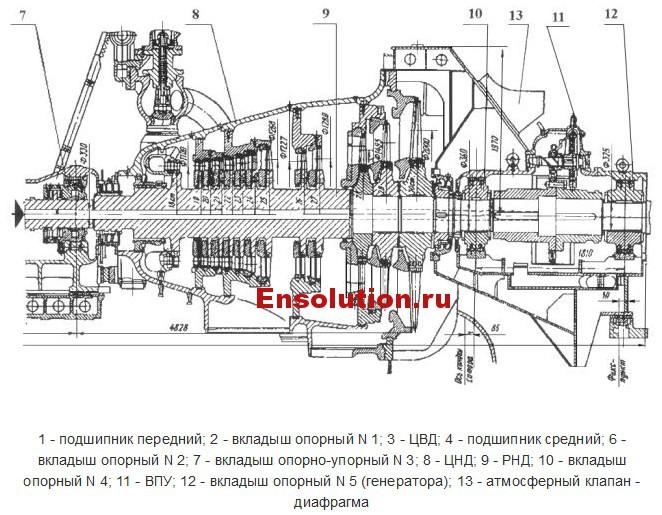 Турбина паровая ПТ-80_100-130_13 ЛМЗ лист 2