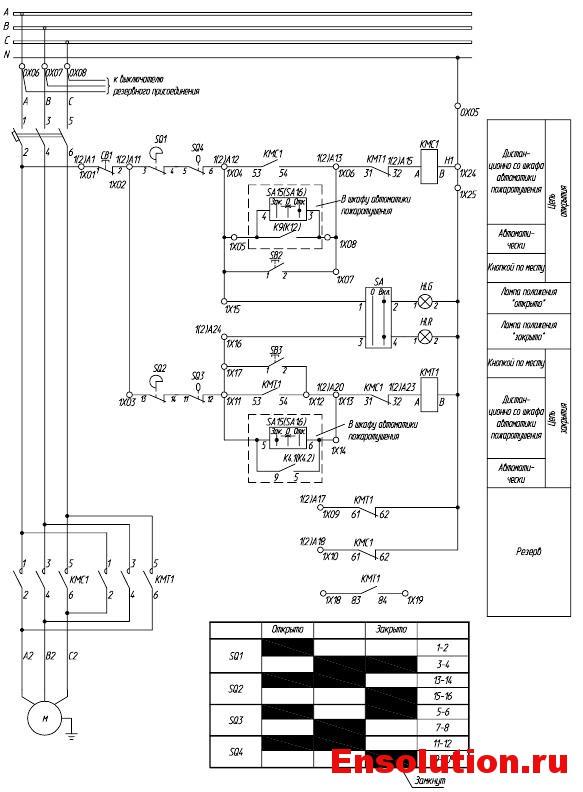Автоматика пожаротушения трансформатора - камера переключения задвижек-1