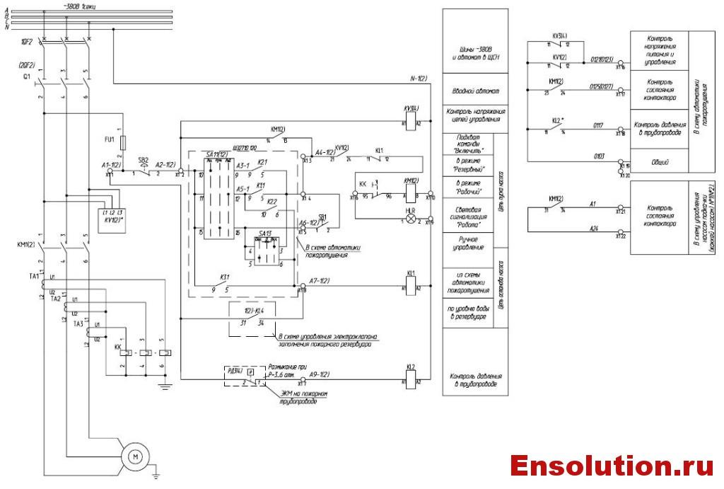 Автоматика пожаротушения трансформатора - шкаф управления основным насосом
