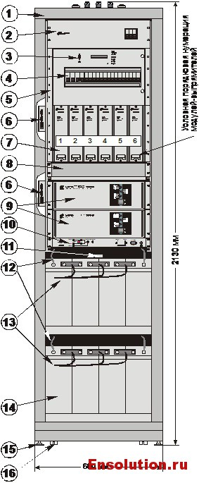 Внешний вид системы бесперебойного электропитания с двумя АБП типа UPStel