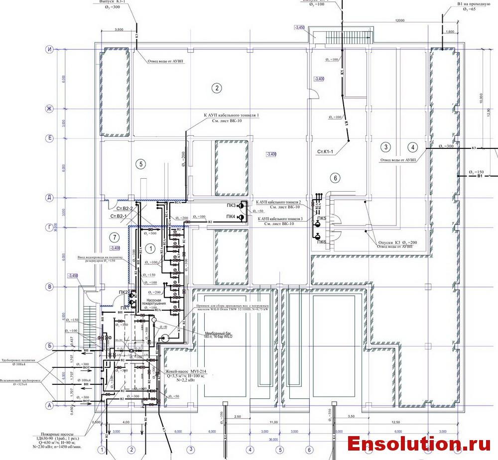 Задние подстанции 110кВ - подвал