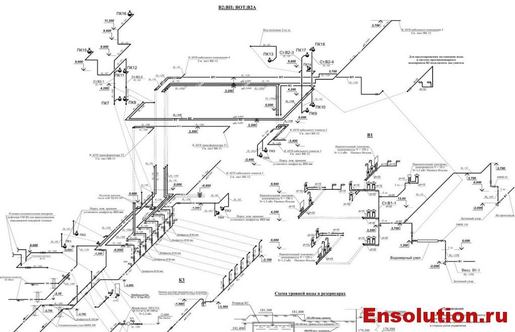 Задние подстанции 110кВ - схема водоснабжения