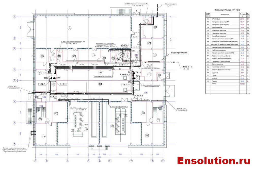 Задние подстанции 110кВ - 1 этаж - системы водоснабжения и канализации