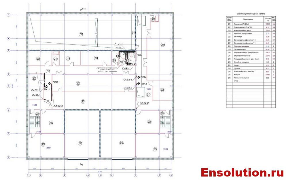 Задние подстанции 110кВ - 2 этаж - системы водоснабжения и канализации