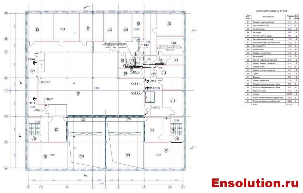 Задние подстанции 110кВ - 3 этаж - системы водоснабжения и канализации