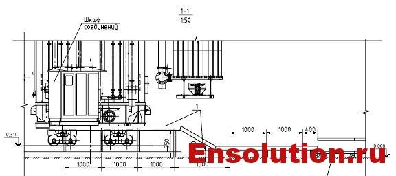 Подвод силовых и контрольных кабелей к автотрансформатору 220кВ 2