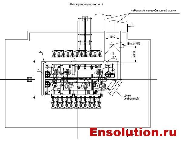 Подвод силовых и контрольных кабелей к автотрансформатору 220кВ 3