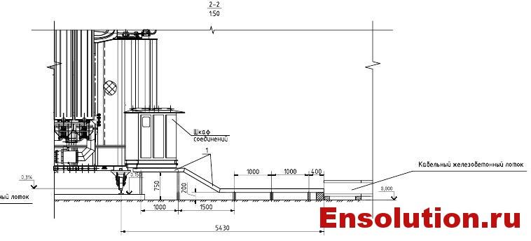 Подвод силовых и контрольных кабелей к автотрансформатору 220кВ 4
