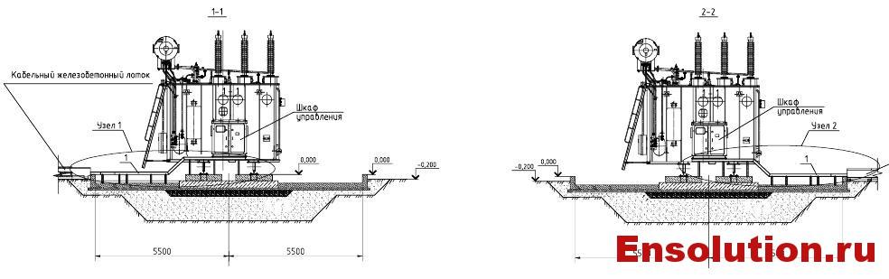 Подвод силовых и контрольных кабелей к автотрансформатору 220кВ 6