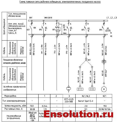 Схема питания сети рабочего освещения, электроотопления погружного насоса