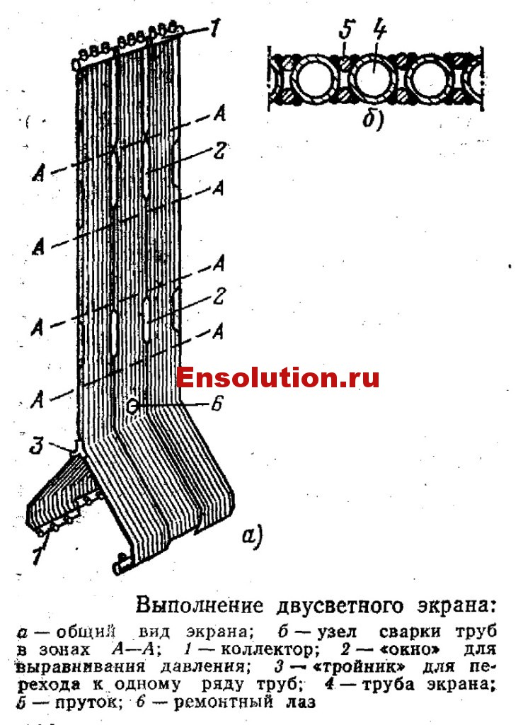 Двусветный экран котла ТМГ-84 - рисунок 1