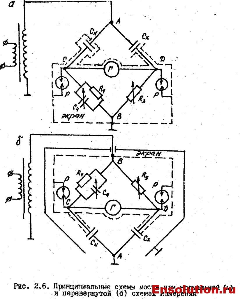 Принципиальная схема моста