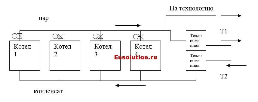 Внедрение когенерационной установки на ГНС - существующая теловая схема