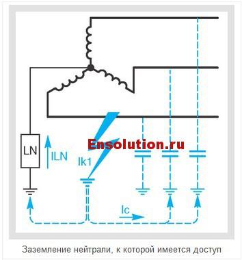 Заземление через низкое реактивное сопротивление - 1