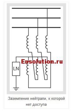 Заземление через низкое реактивное сопротивление - 2