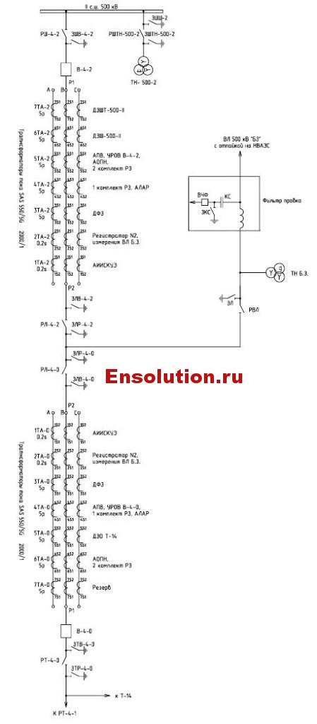 Защита и автоматика ВЛ 500кВ - принцпиальная схема