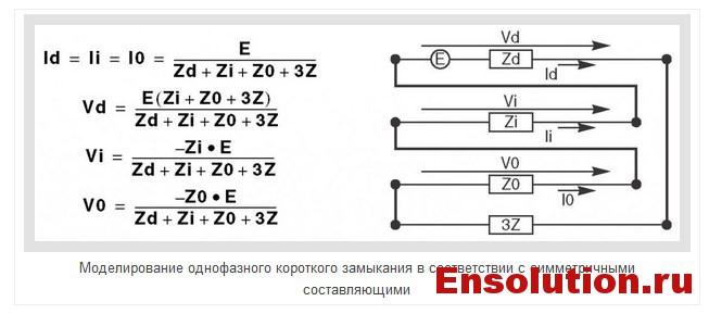 Однофазное короткое замыкание - 4 Моделирование однофазного короткого замыкания в соответствии с симметричными составляющими