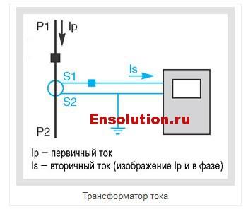 Основные характеристики трансформатора тока - 1