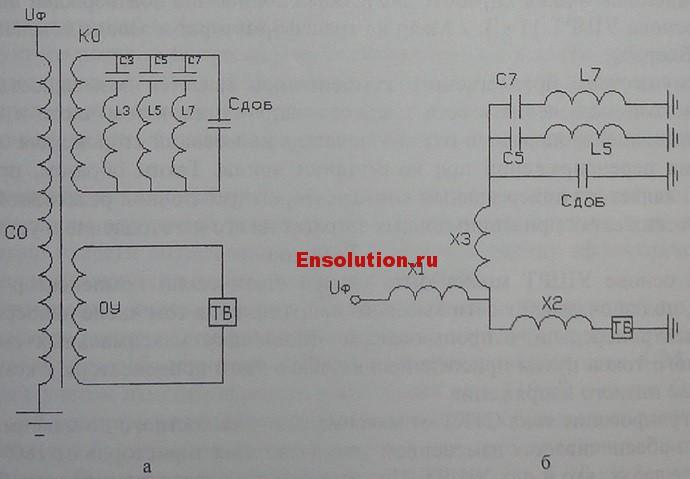 Принципиальная однолинейная и эквивалентная схема статического тиристорного компенсатора