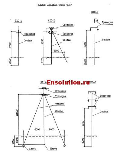 Серия 3.407.1-143 - эскизы основных типовых опор