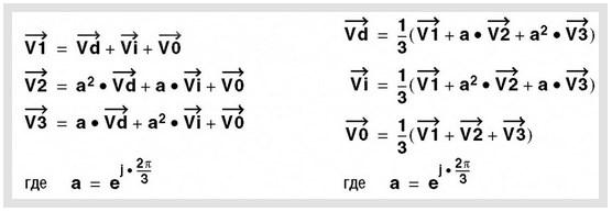 Симметричные составляющие - 1
