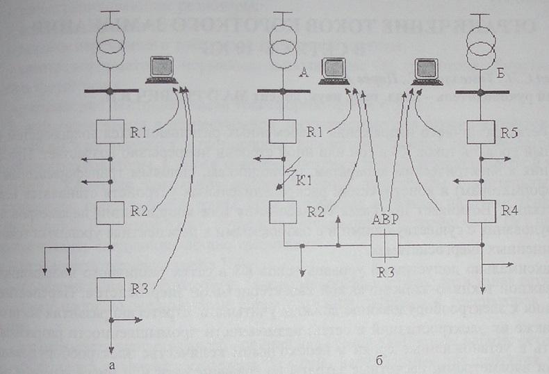Схемы ВЛ 6-10 кВ с последовательным секционированием и с двусторонним питанием