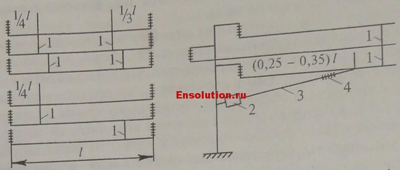 Схемы установок изолирующих связей в пролетах ВЛ