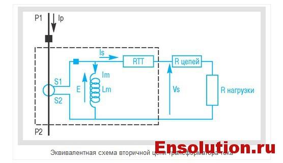Характеристика трансформатора тока в режиме насыщения - 1