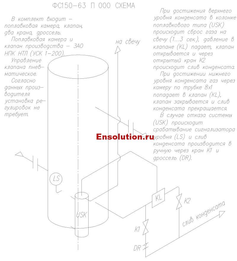 Чертеж Фильтр сепаратор ФС 150-63-2