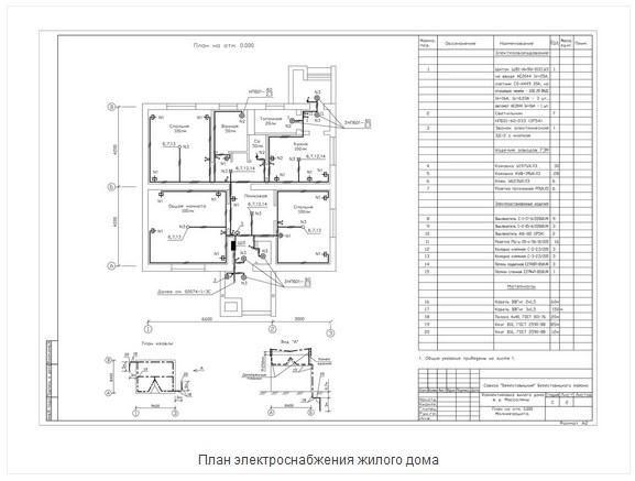 Электроснабжение жилого дома д.Моссоляны - 2