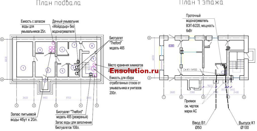 Водоснабжение и канализация_1