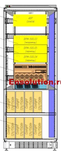 Размещение модулей в шкафу ЭПУ EATON