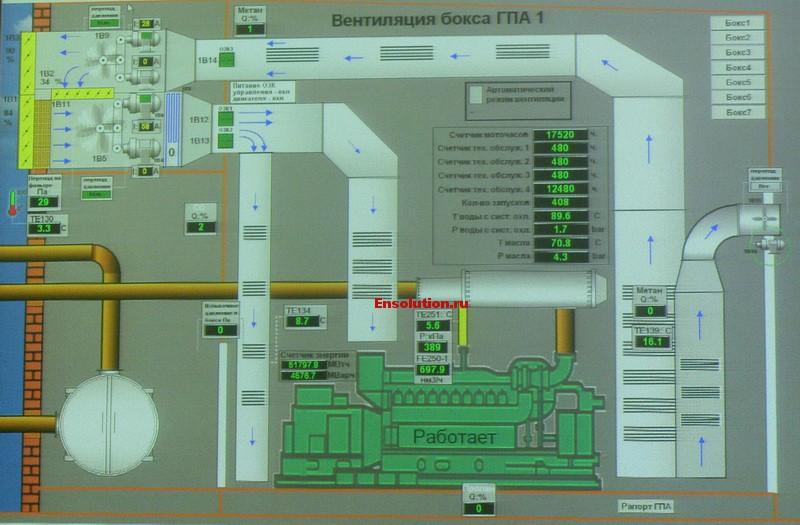 Регулировка двигателя ГПГУ Janbacher JMS 208