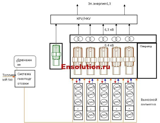 Структурная схема энергоцентра - 1