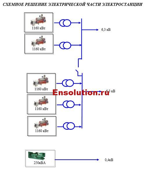 Структурная схема энергоцентра - 2