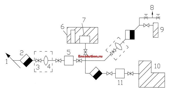 Схема тупикового разветвленного газопровода с центральной ГРП