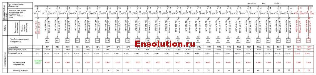 Схема электрических соединений щитков_1