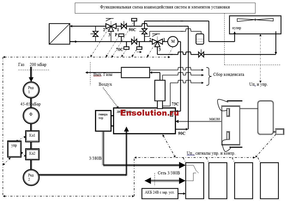Функциональная схема взаимодействия систем и элементов Janbacher JMS 208