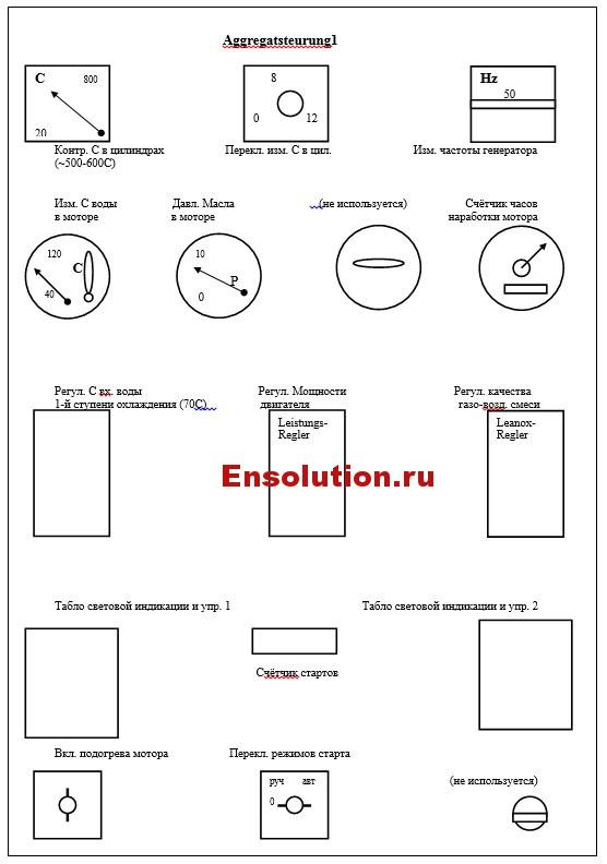 Шкаф контроля и управления двигателем