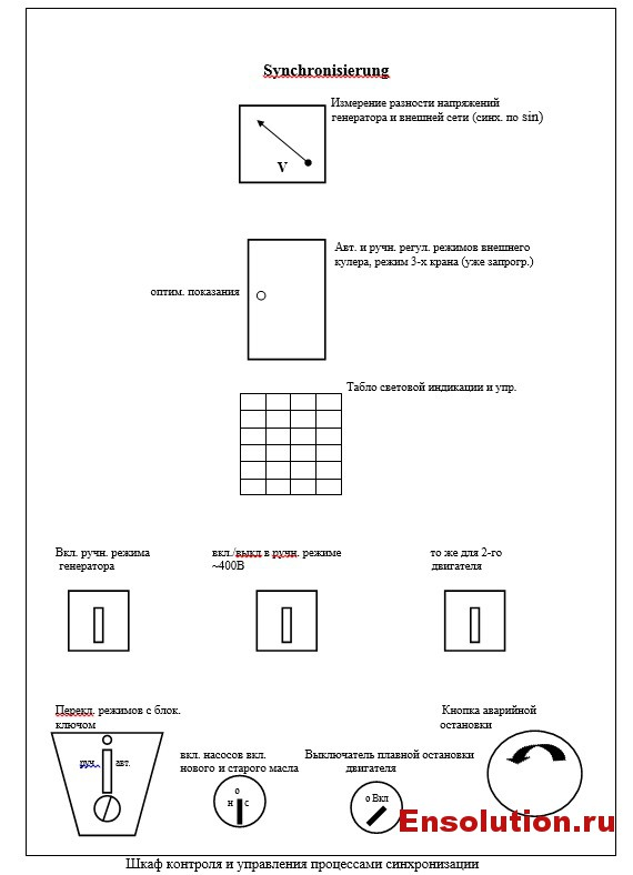 Шкаф контроля и управления процессами синхронизации