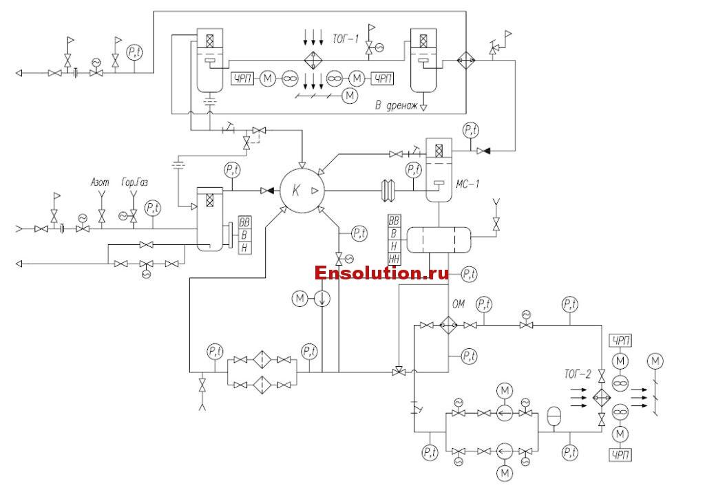 Схема компрессорной установки подготовки топливного газа для ГТС Уват