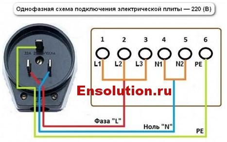 подключение электроплиты - фото 1