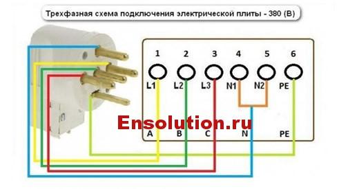 подключение электроплиты - фото 2