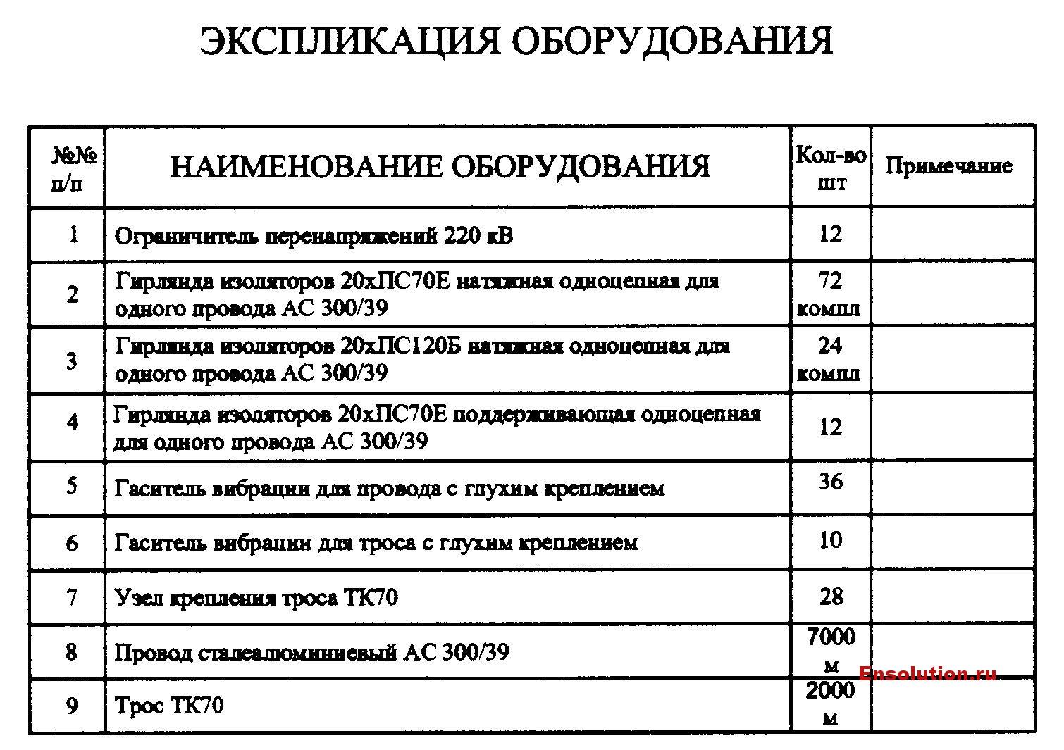 ОРУ 220 кВ Сангтудинской ГЭС-1 на р. Вахш в Таджикистане - 7